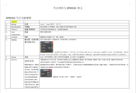 节点材质与XPRESSO 释义