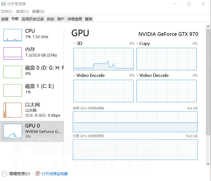 E3-1231V3+GTX970评测